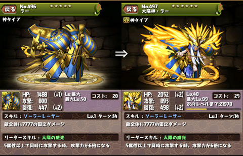 ラー→太陽神・ラー