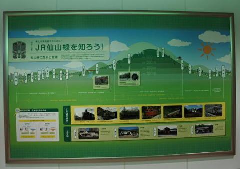 JR仙山線を知ろう