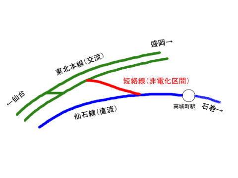 仙石東北ライン概略図