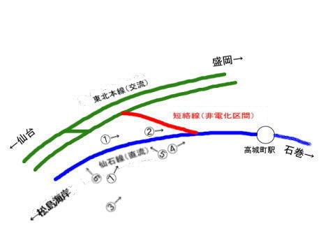 仙石東北ライン概略と撮影ポイント