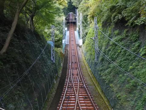 上り方面の線路
