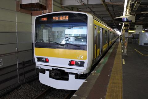 総武各停線のE231系(500番台)