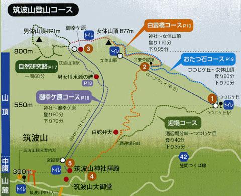 筑波山の登山コース